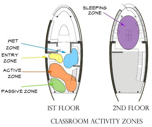 поэтажные планы с зонированием детского сада в Китае