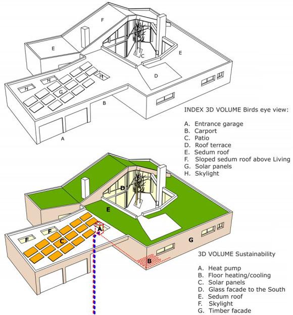 аксонометрия коттеджа