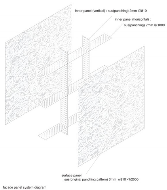 Аксонометрия фасады