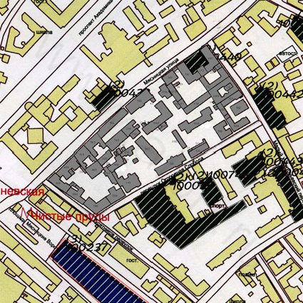 Town-planning regulations of territory of object