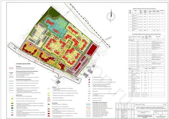 Основная(утверждаемая часть проекта планировки) территории мкр. №1 в гор.пос. Поварово