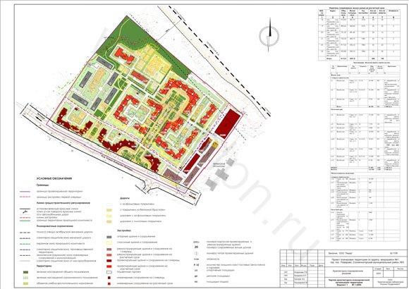 Схема архитектурно-планировочной организации территории мкр. №1 в гор.пос. Поварово