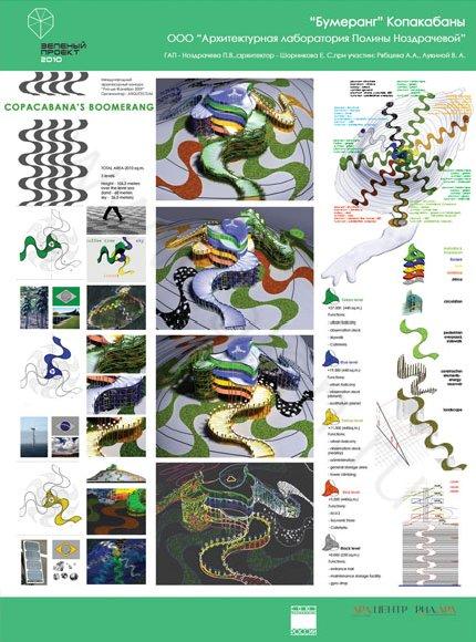 Планшет Бумеранг Копакабаны для участия в выставке Зеленый проект 2010