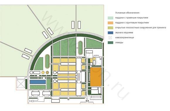 Схема плоскостных сооружений конного завода на 200 конематок