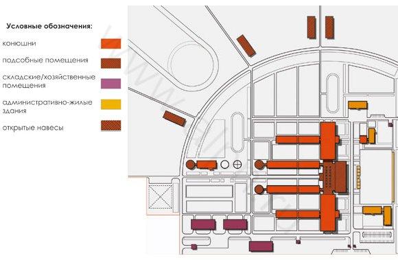 Схема зданий и сооружений конного завода на 200 конематок