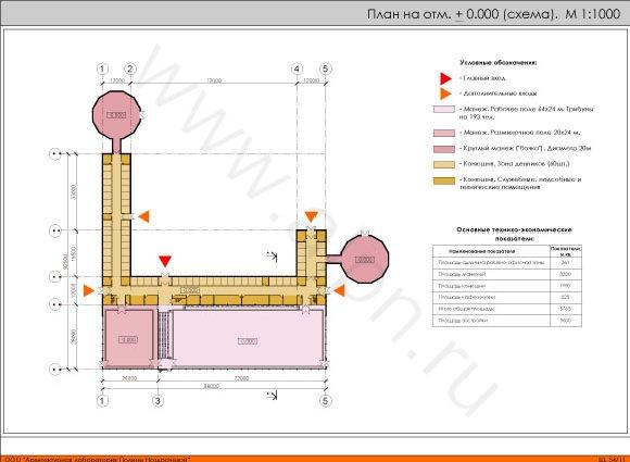 План этажа конно-спортивного комплекса на отметке +0.000