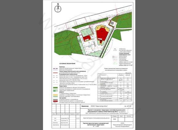 Архитектурно-планировочная организация территории