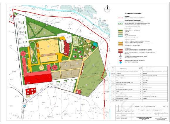 Схема архитектурно-планировочной организации территории