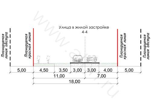 Планируемый поперечный профиль улиц и дорог на схеме организации дорожной сети.