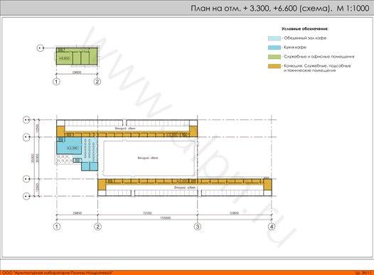 План тренировочного манежа с конюшнями на отм. + 3.300, +6.600 (схема)