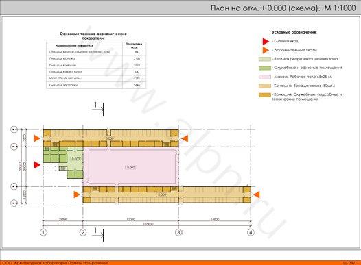 План тренировочного манежа с конюшнями на отм. + 0.000 (схема).