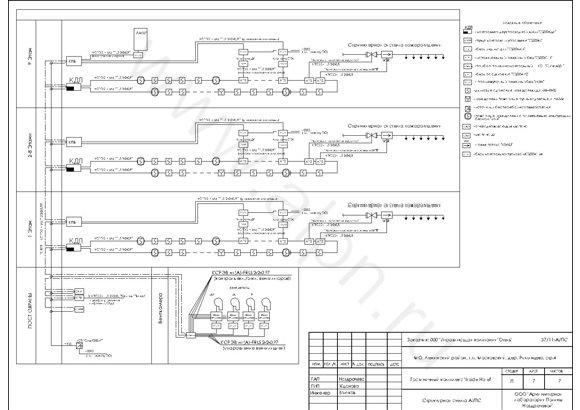 Структурная схема АУПС
