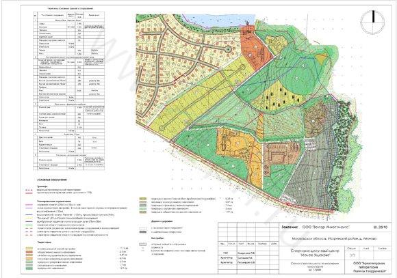 Схема строительного зонирования