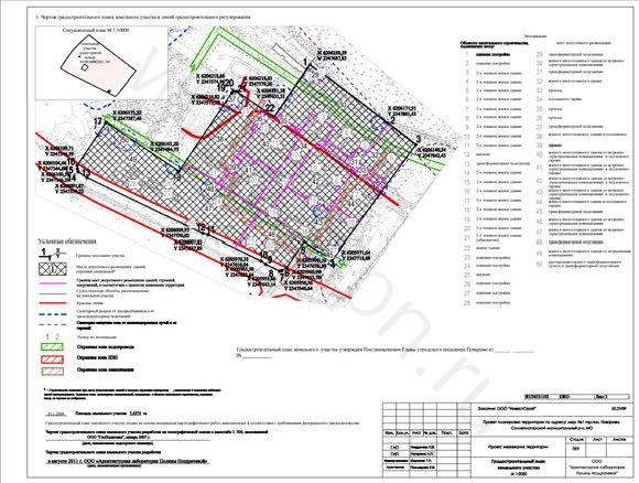 Градостроительный план земельного участка на 7,4575га (под жилые многоэтажные здания)